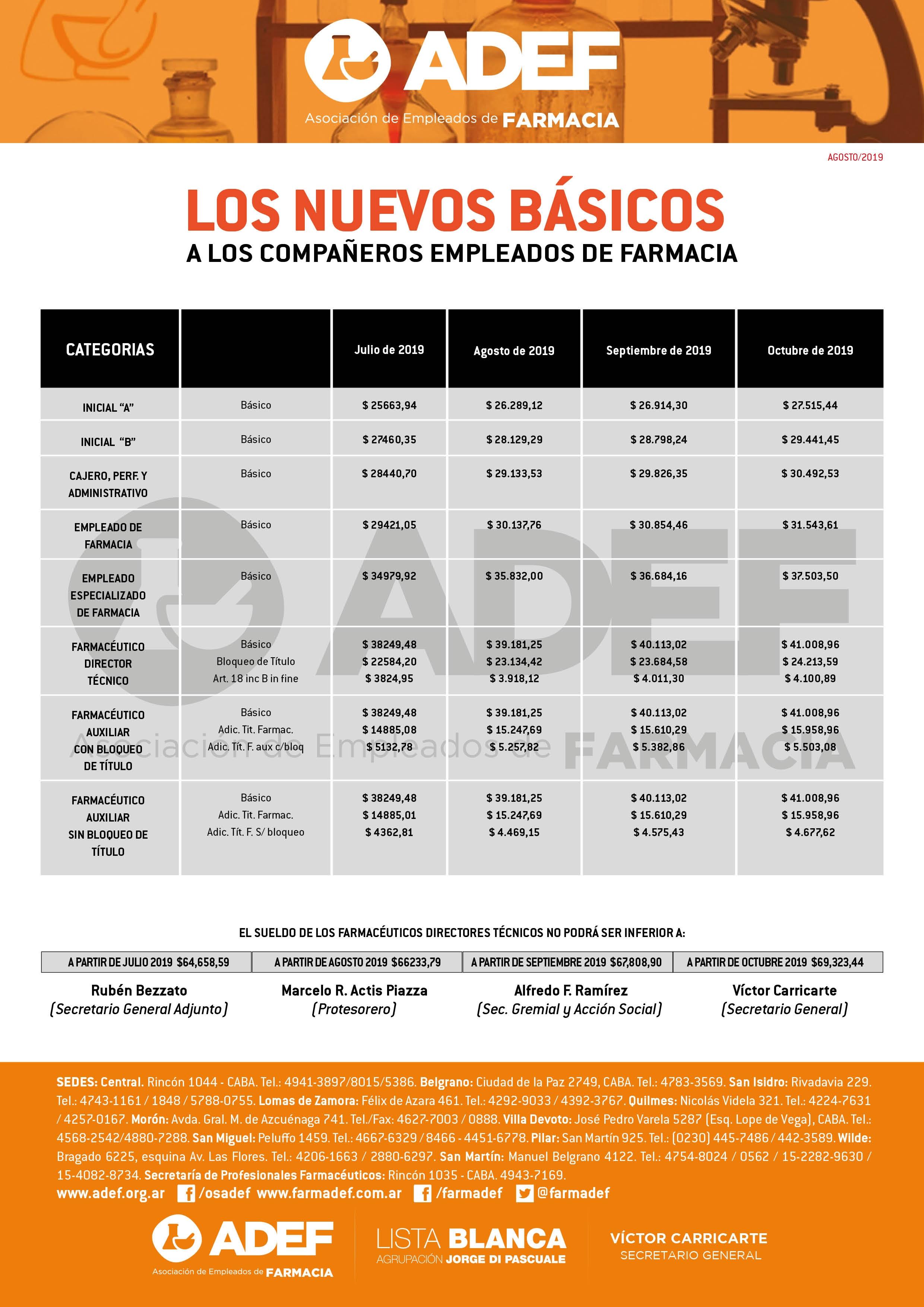 IEscala salarial julio-octubre 2019